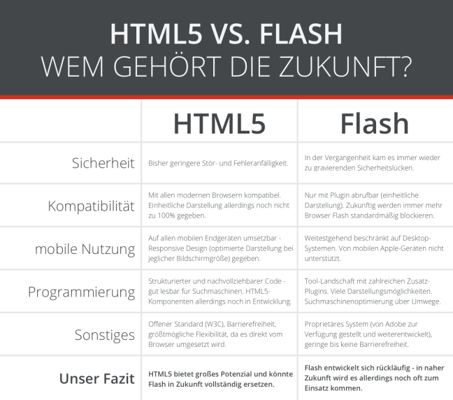 vgl_html5_flash